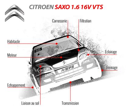 Préparer votre Saxo 1.6 16V VTS