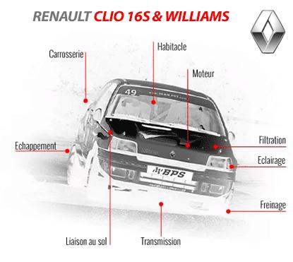 Préparer votre Clio 16S et Clio Williams